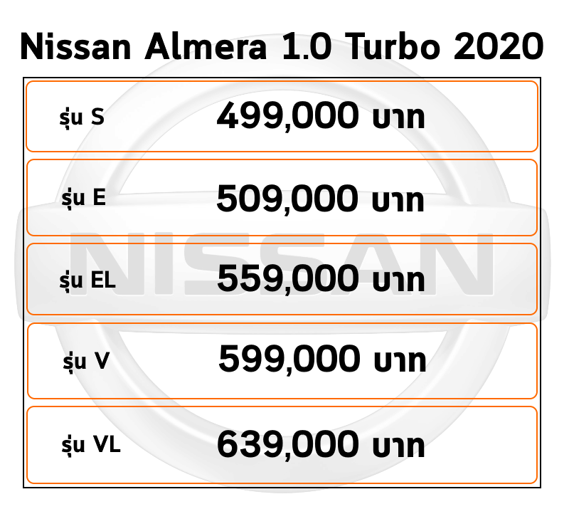 Nissan Almera New Car Price Thailand